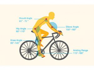To choose your first e-bike, focus on these three directions