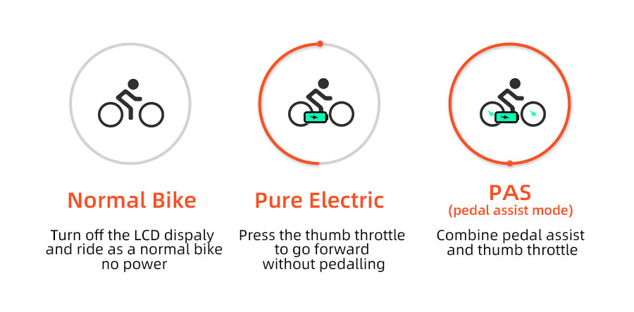 fastest electric bike