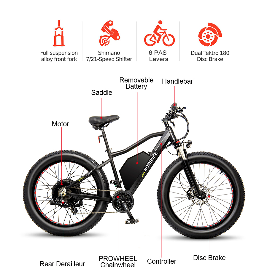 electric bike forum
