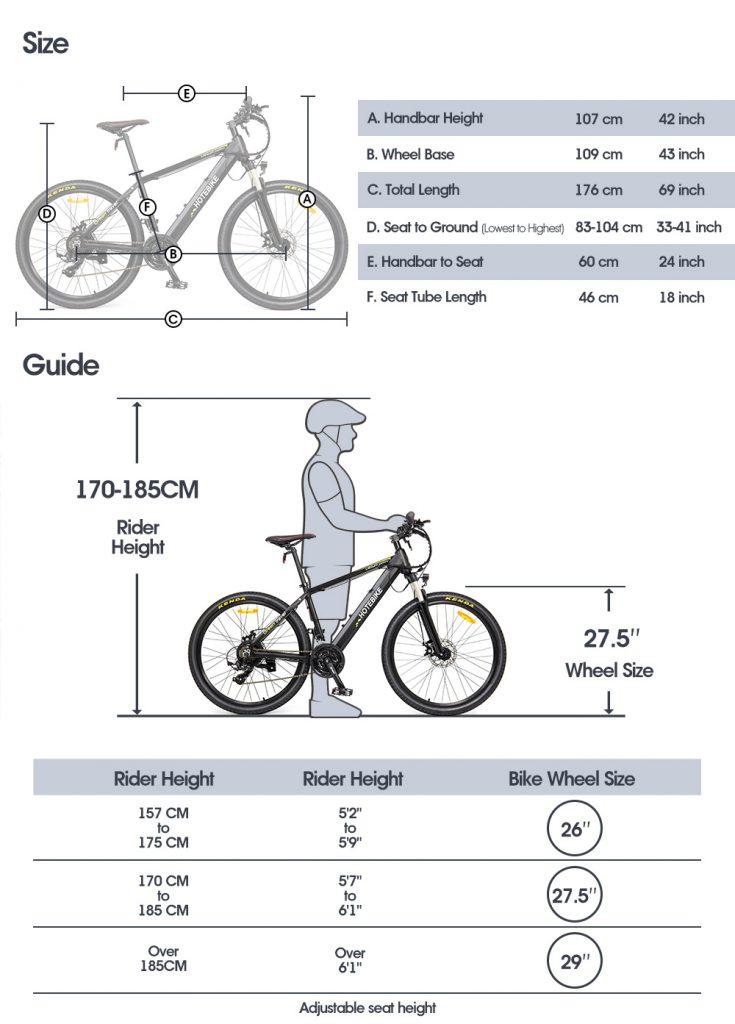 bike rack for electric bikes