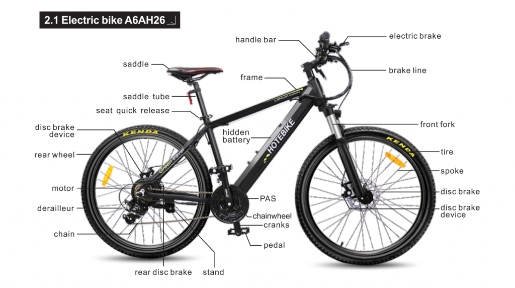 All parts of the bicycle